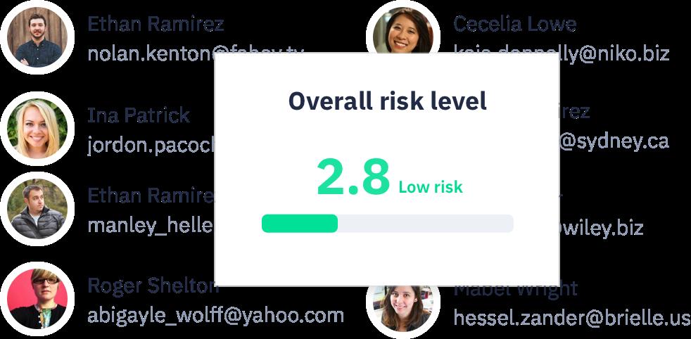 Track risk scores