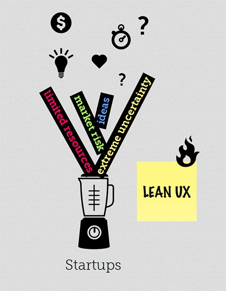 Startups and Lean UX