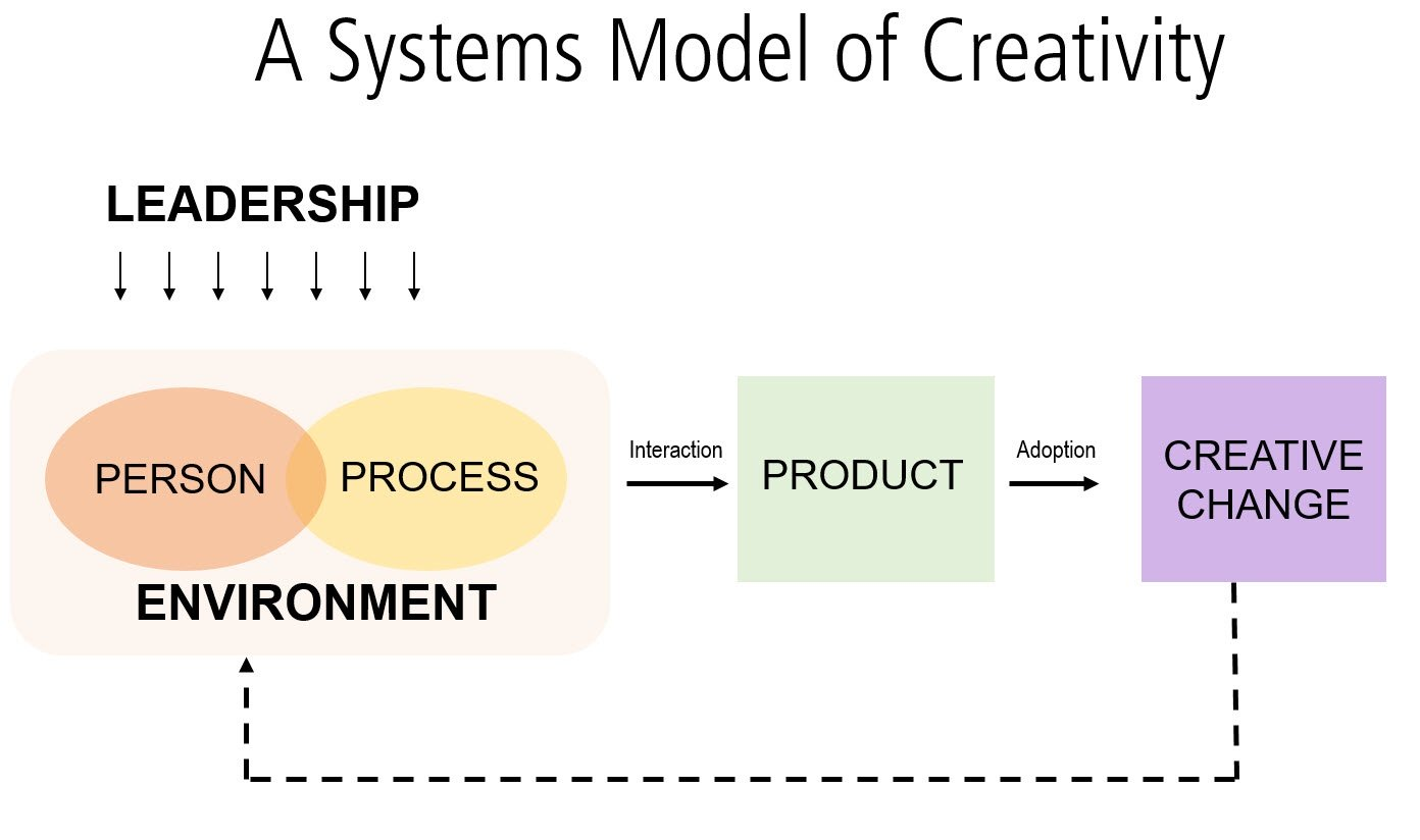 johncabra systems model image