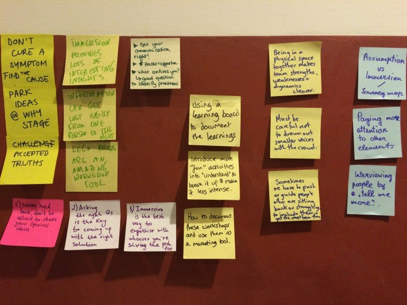 Post-Its on a wall