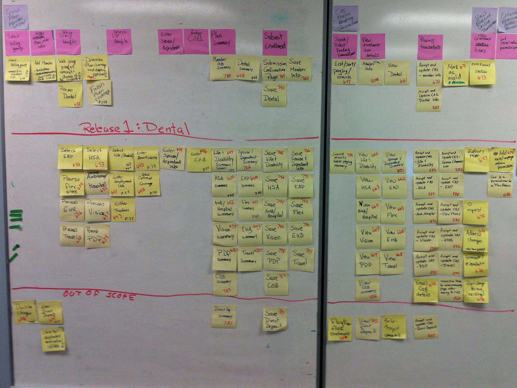 8-13 storymap
