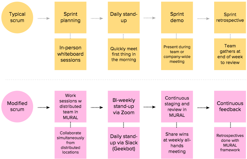 modified scrum-2.png