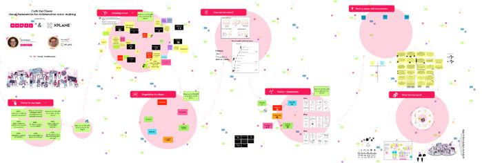 presentation curb the chaos XPLANE mural webinar