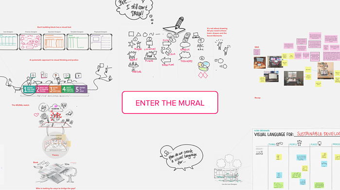 visual collaboration presentation