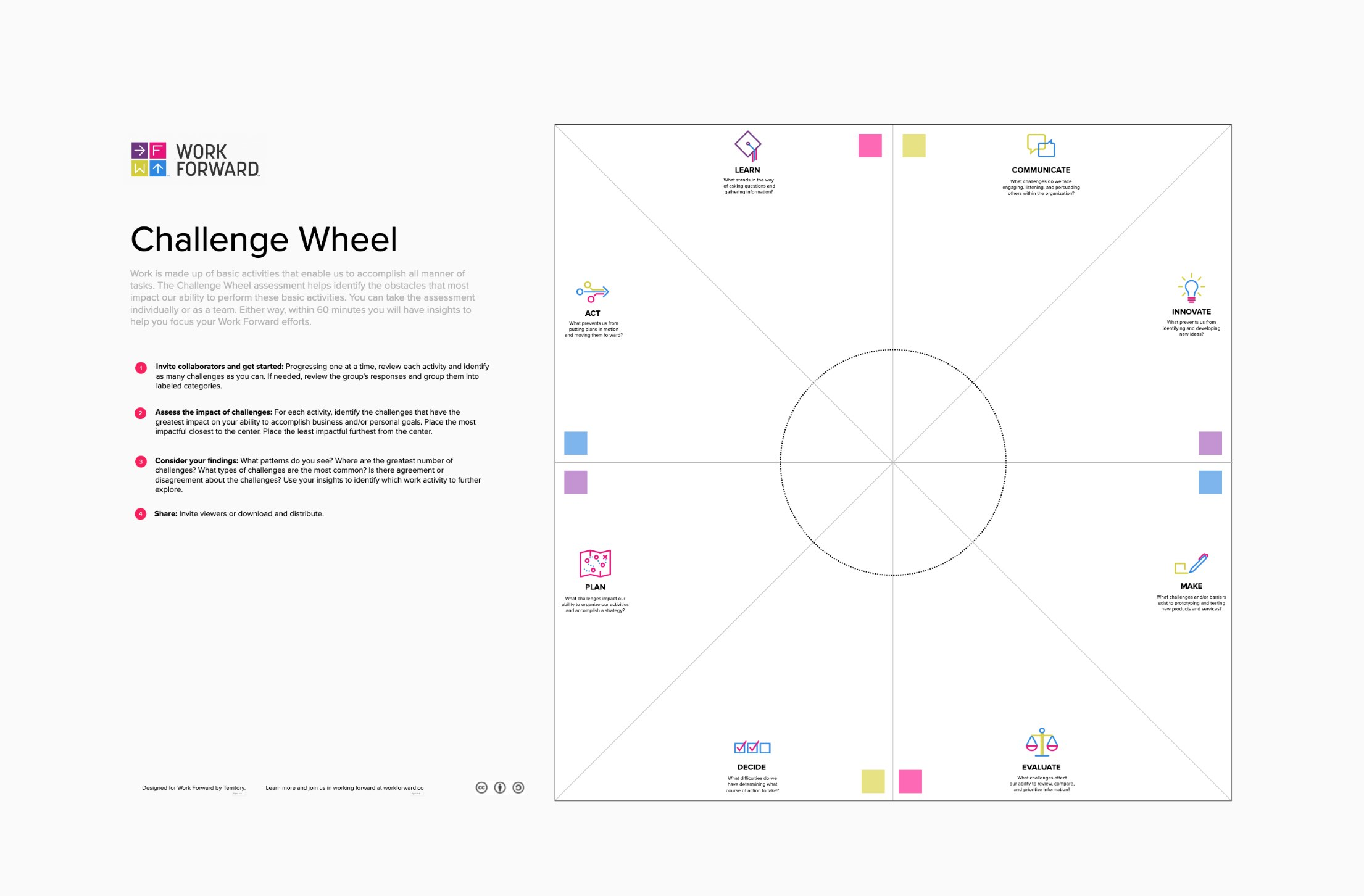 Challenge Wheel Template  MURAL In Blank Performance Profile Wheel Template