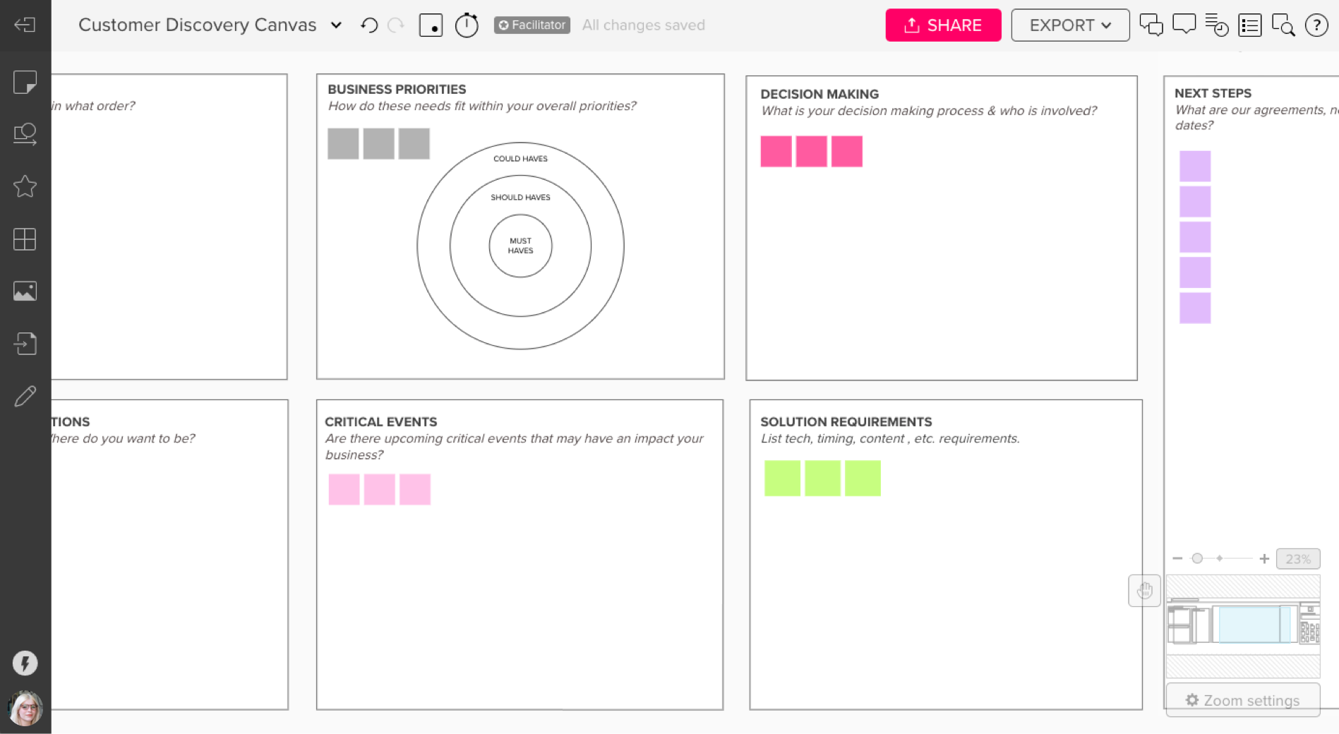 Customer Discovery Canvas