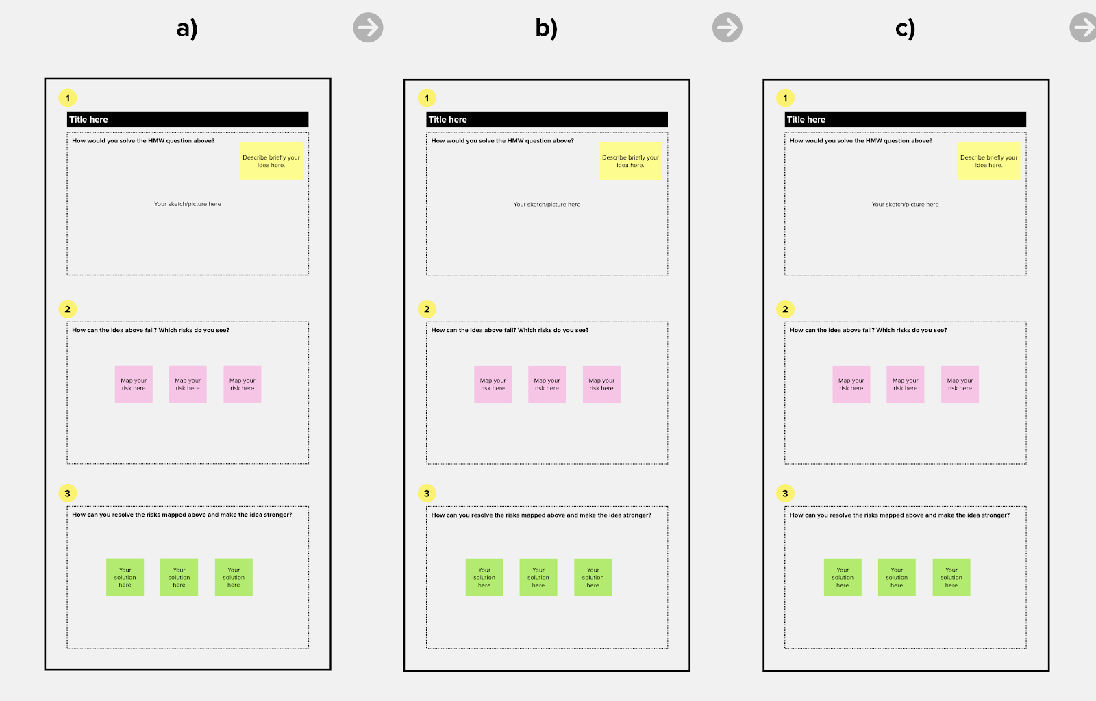 An example of visual guidance and written instructions on the online templates to ease participants along the process