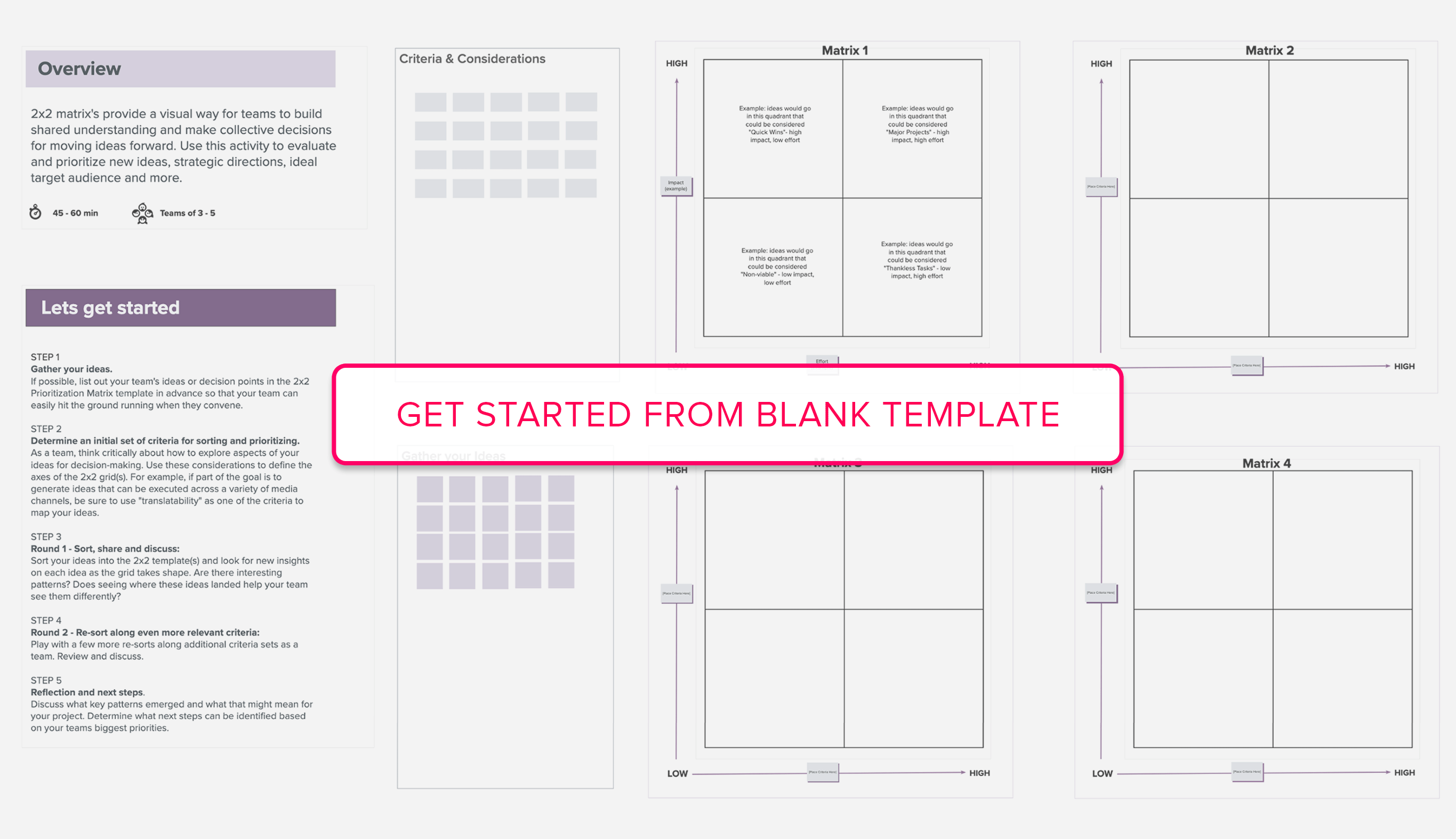 Get started from 2x2 Prioritization Matrix blank template