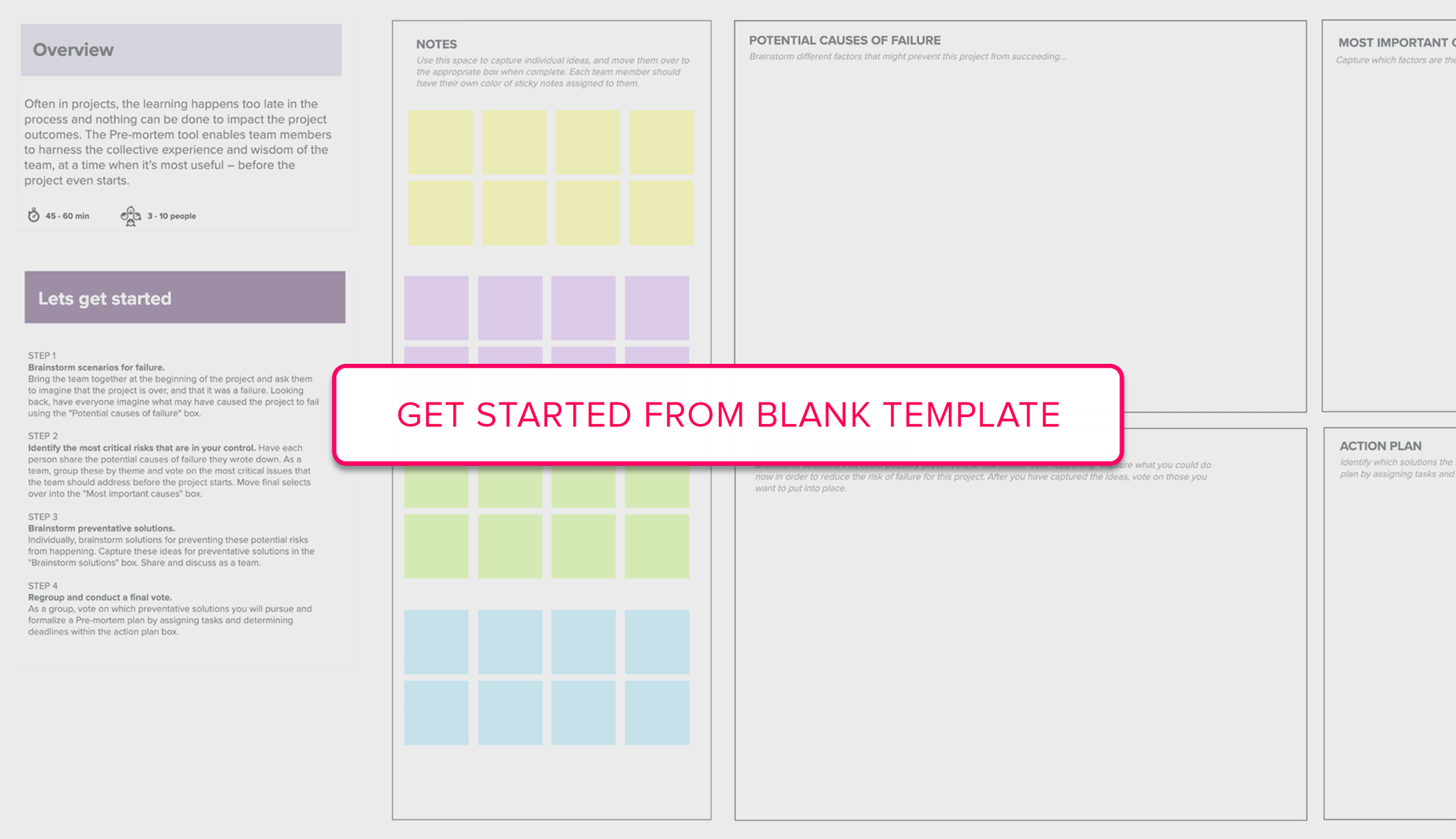 Get started from Post-Mortem blank template