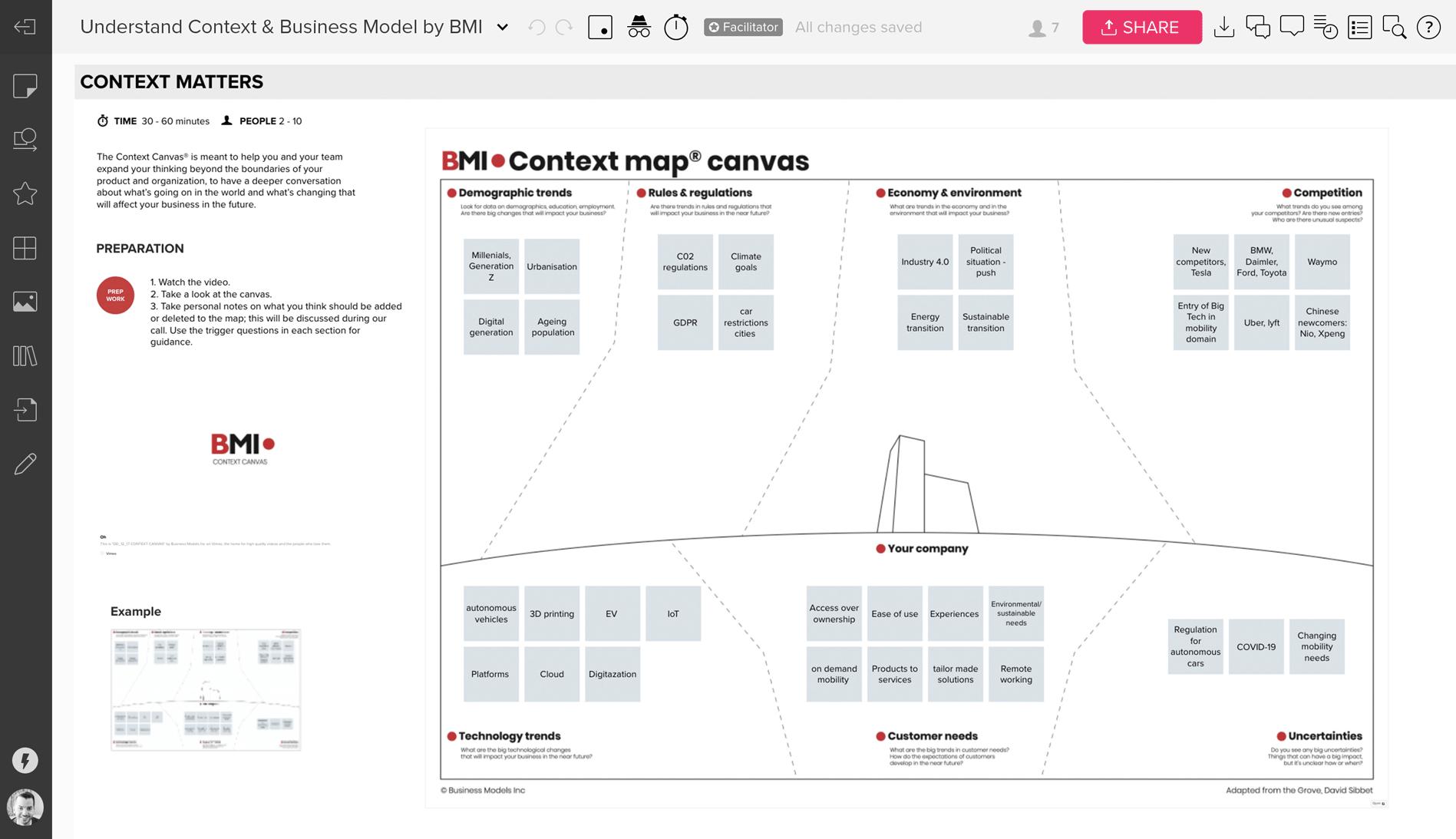 Understand Context & Business Model