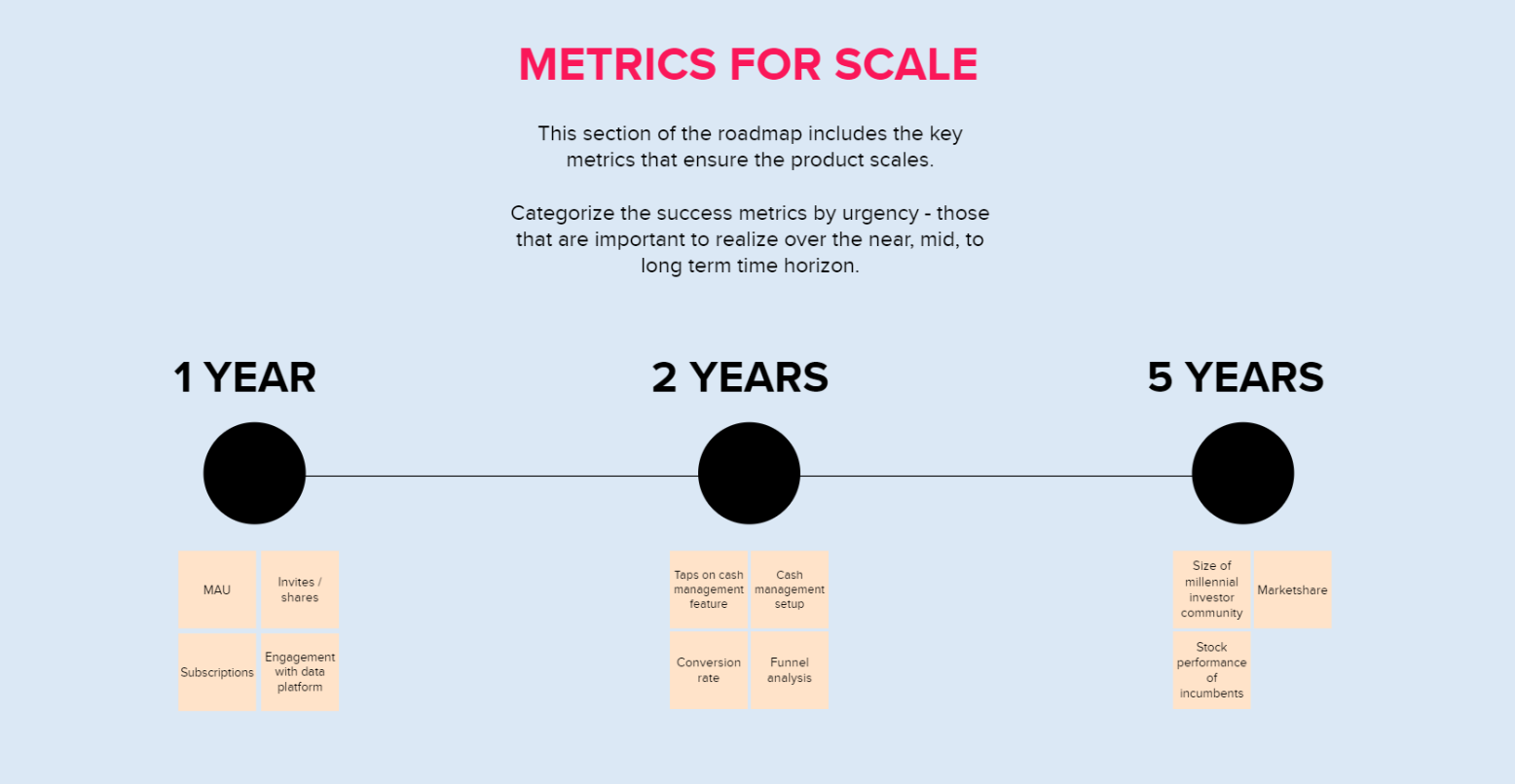 Metrics/KPIs for scale