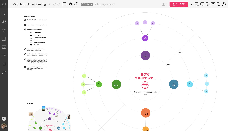 Mind Map Brainstorm