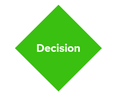 Diamond - decision