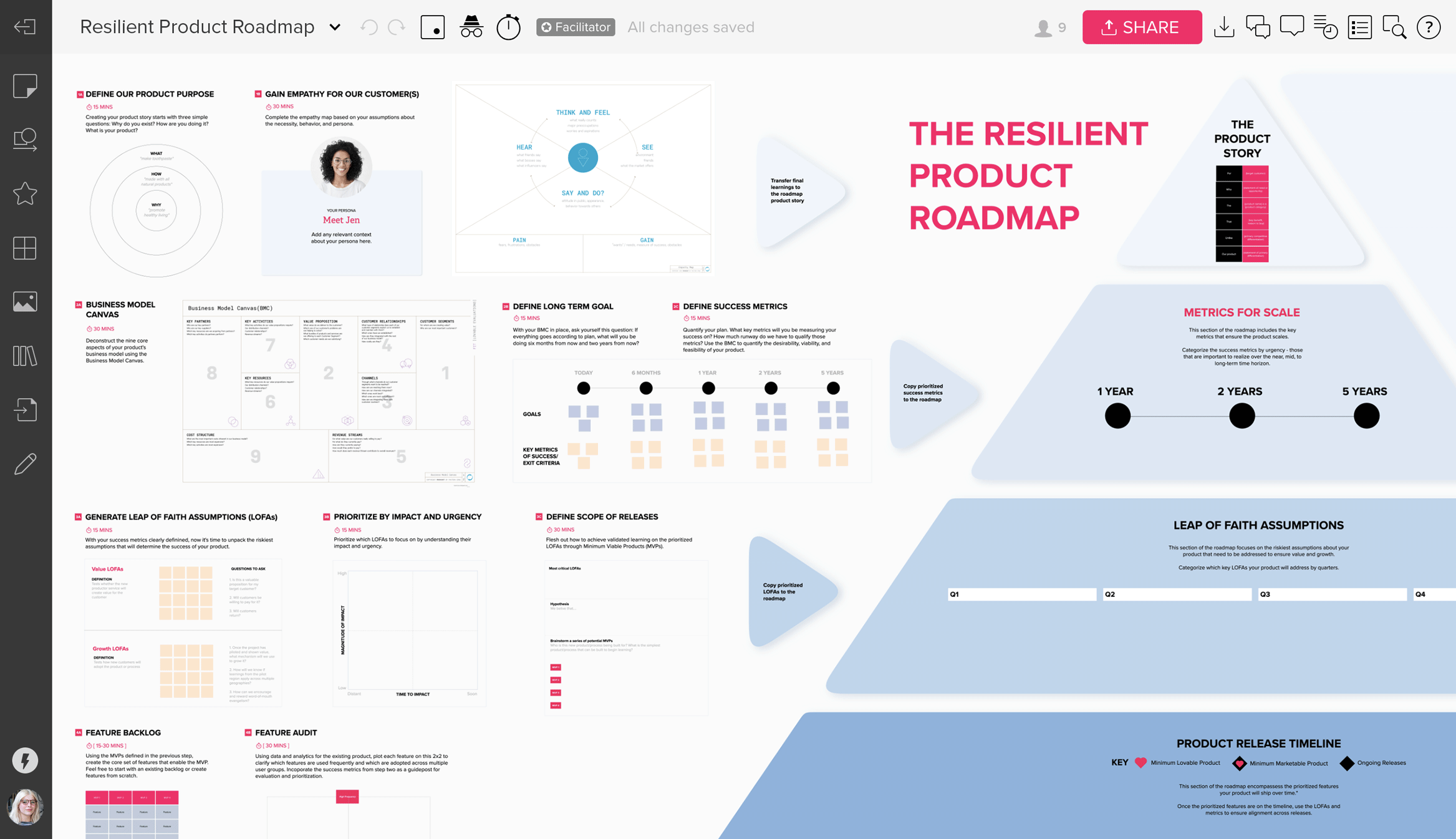 Resilient Product Roadmap