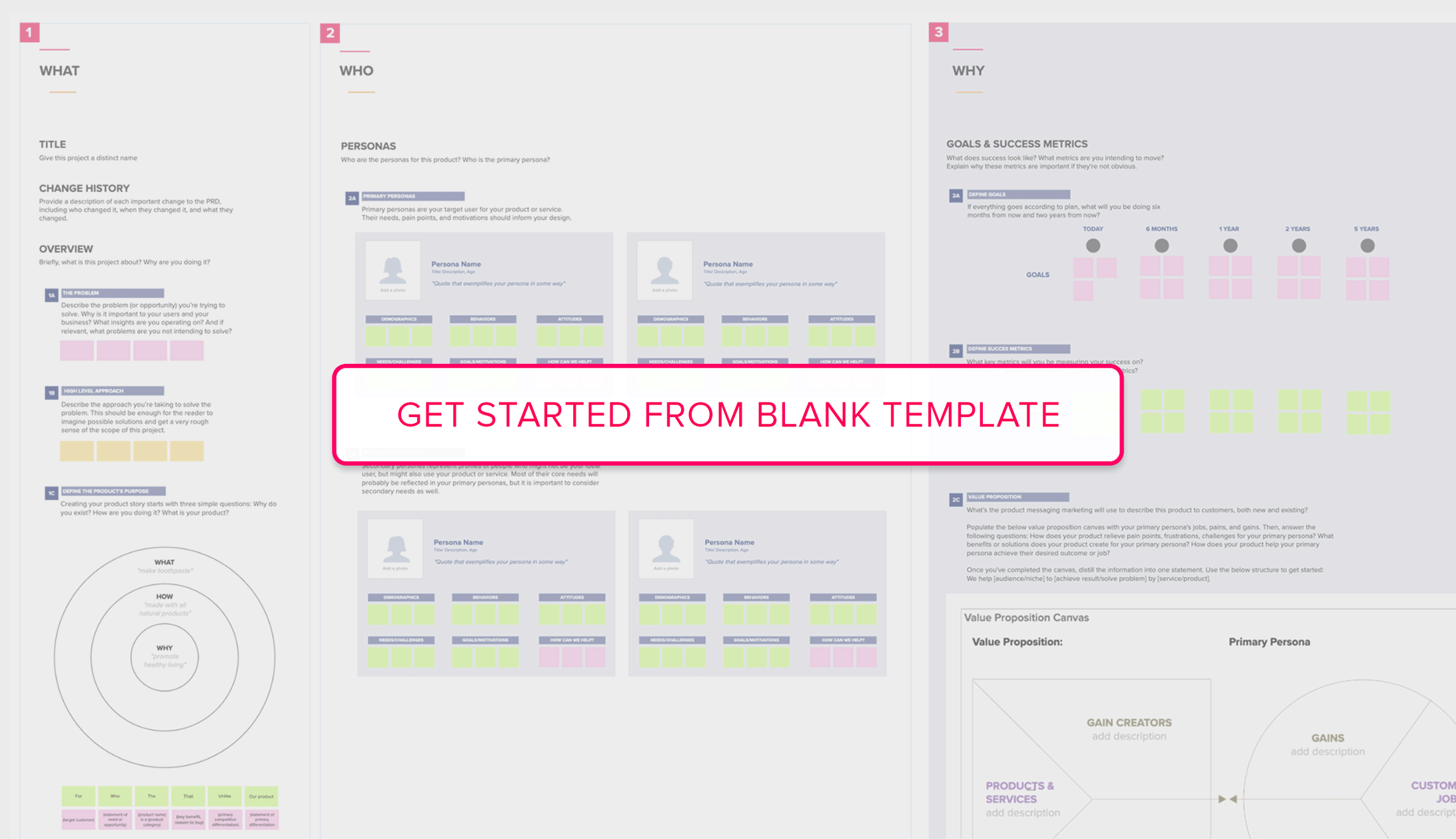 Get started from PRD blank template