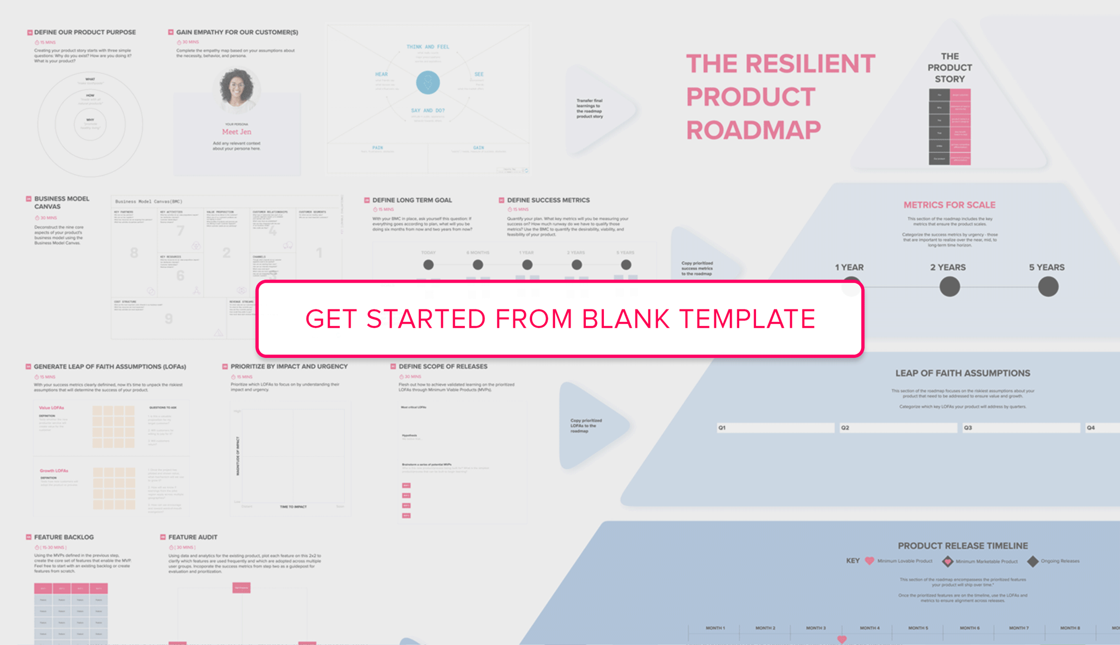 Get started from Resilient Product Roadmap blank template