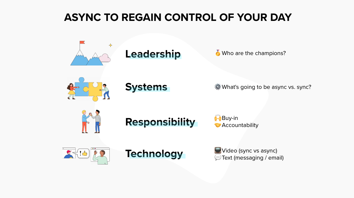 Async to regain control of your day