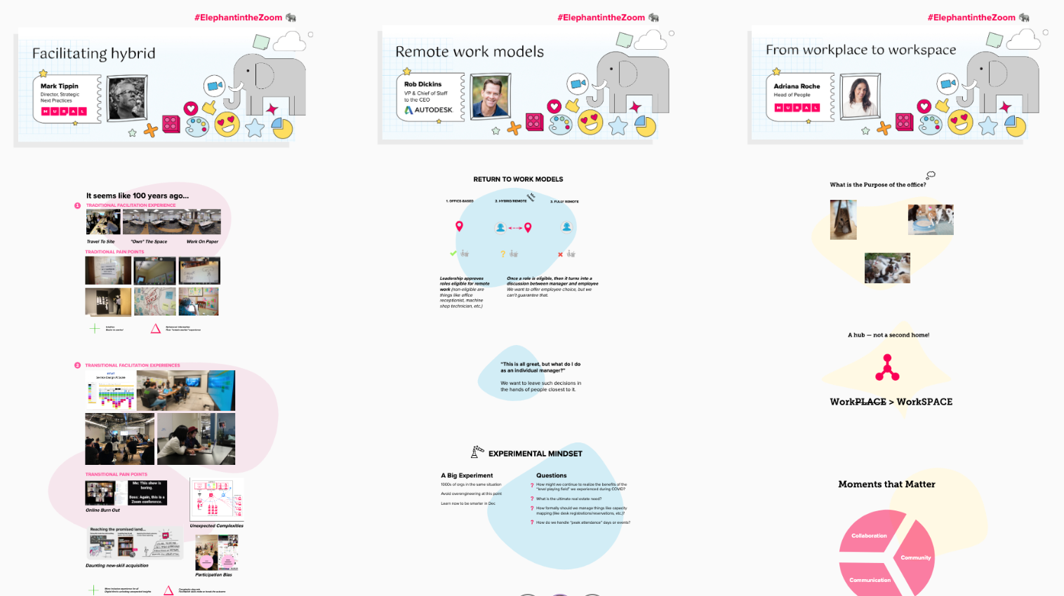 Visual of the presentation mural — Facilitating Hybrid, remote work models, from workplace to workspace