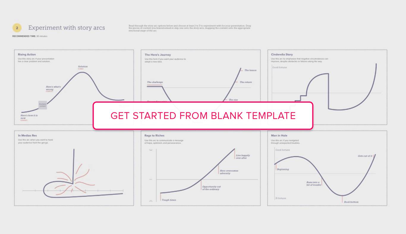 Get started from Craft a Powerful Presentation Blank Template