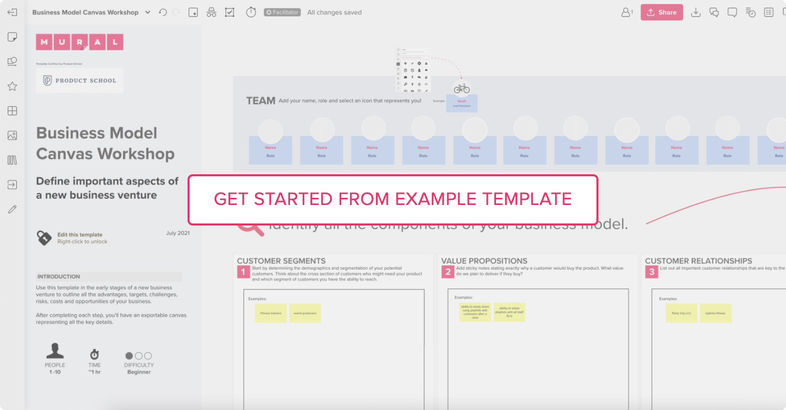 The Business Model Canvas Workshop template