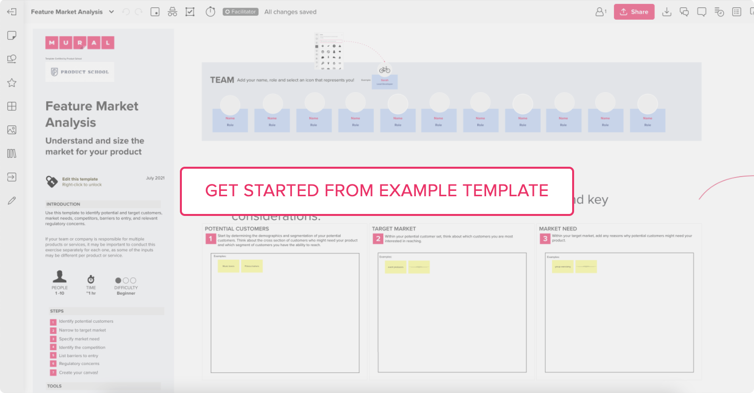 The Feature Market Analysis template