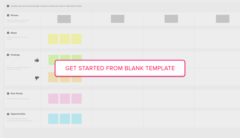 Open User Journey blank template