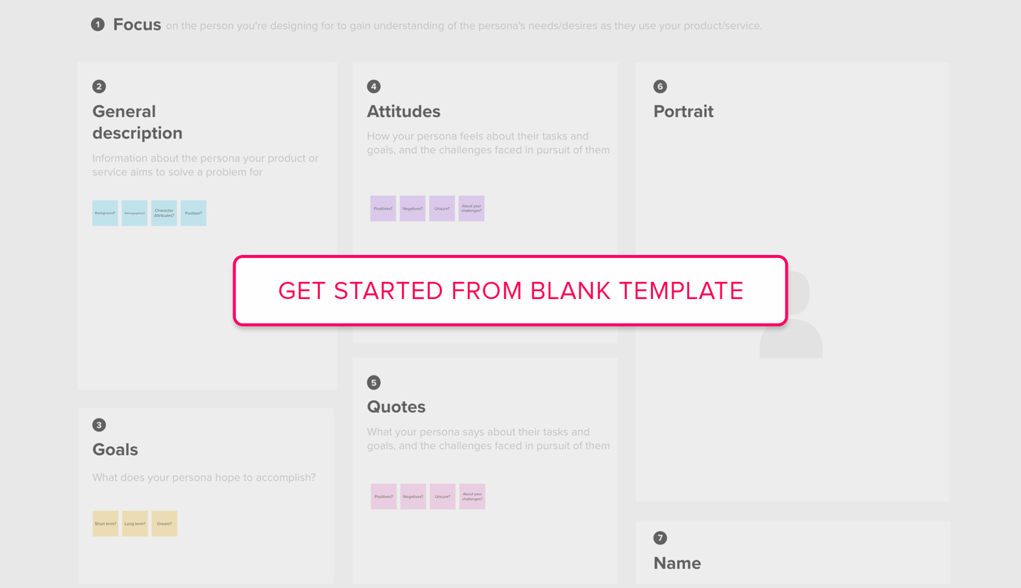 Get started from Persona Profile blank template