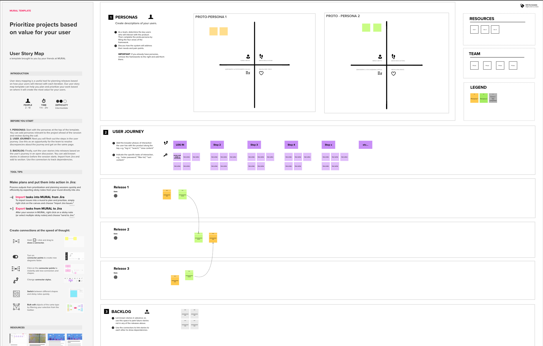 20 Agile Scrum Board Best Practices for Every Project   MURAL Blog