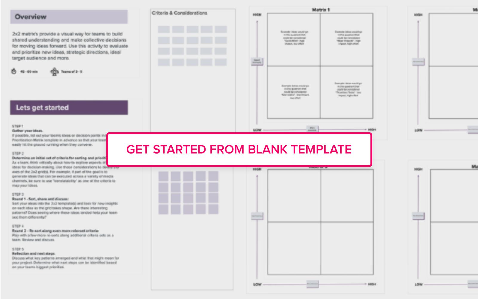 Facebook think kit templates