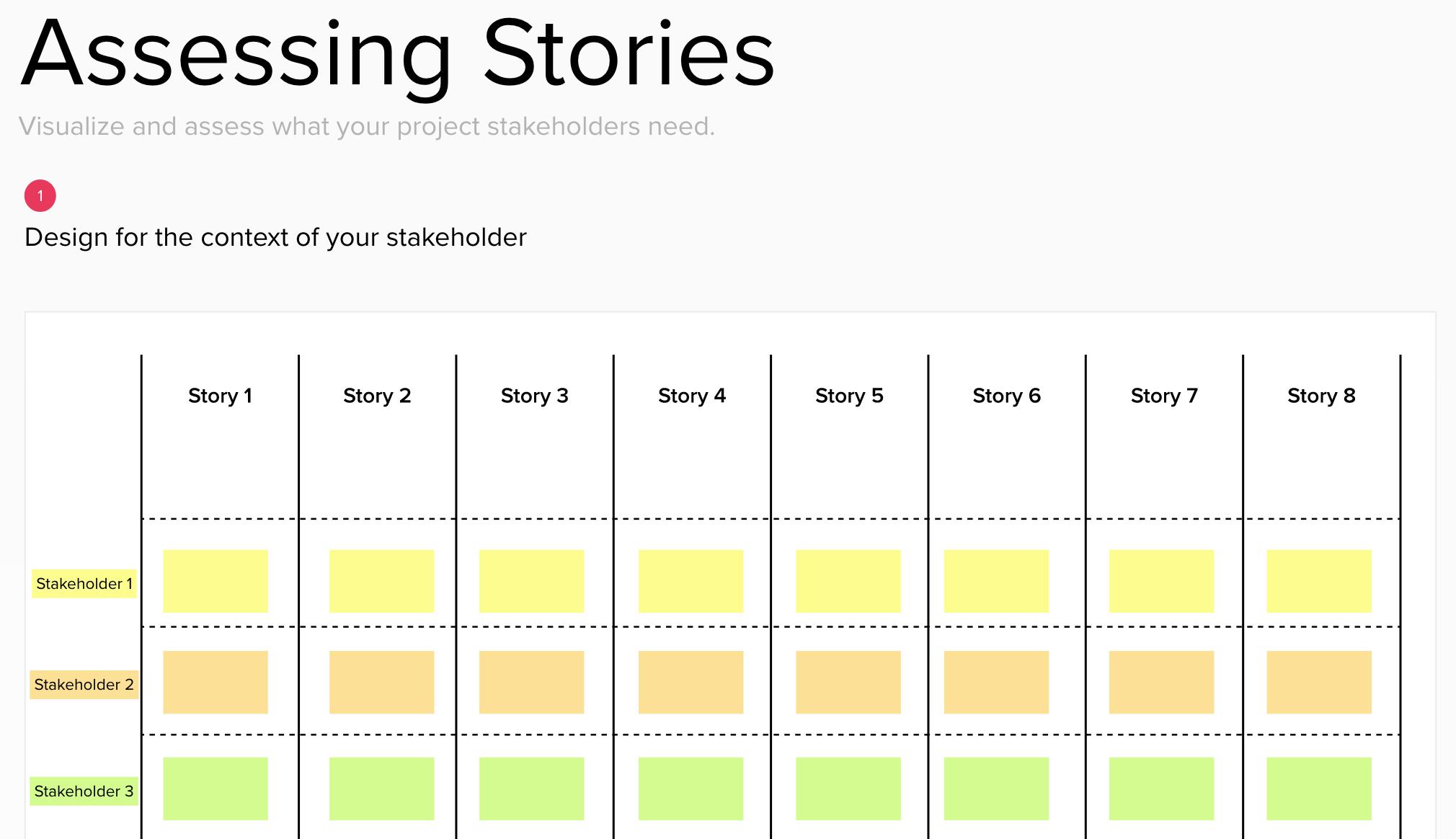 Assessing Stories