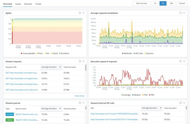 JavaScript Performance Monitoring