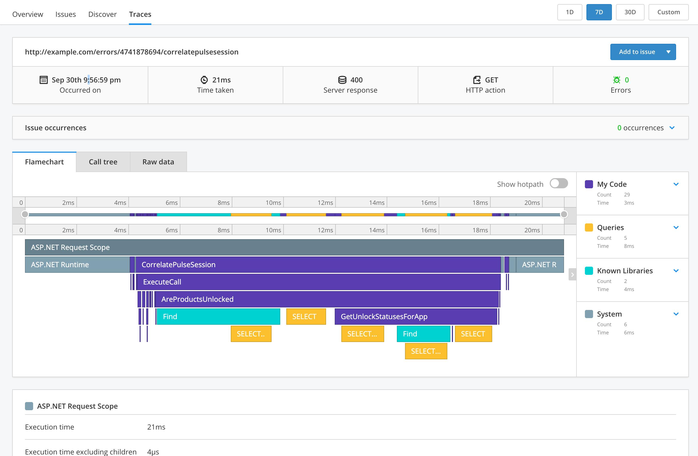 .NET Performance Monitoring