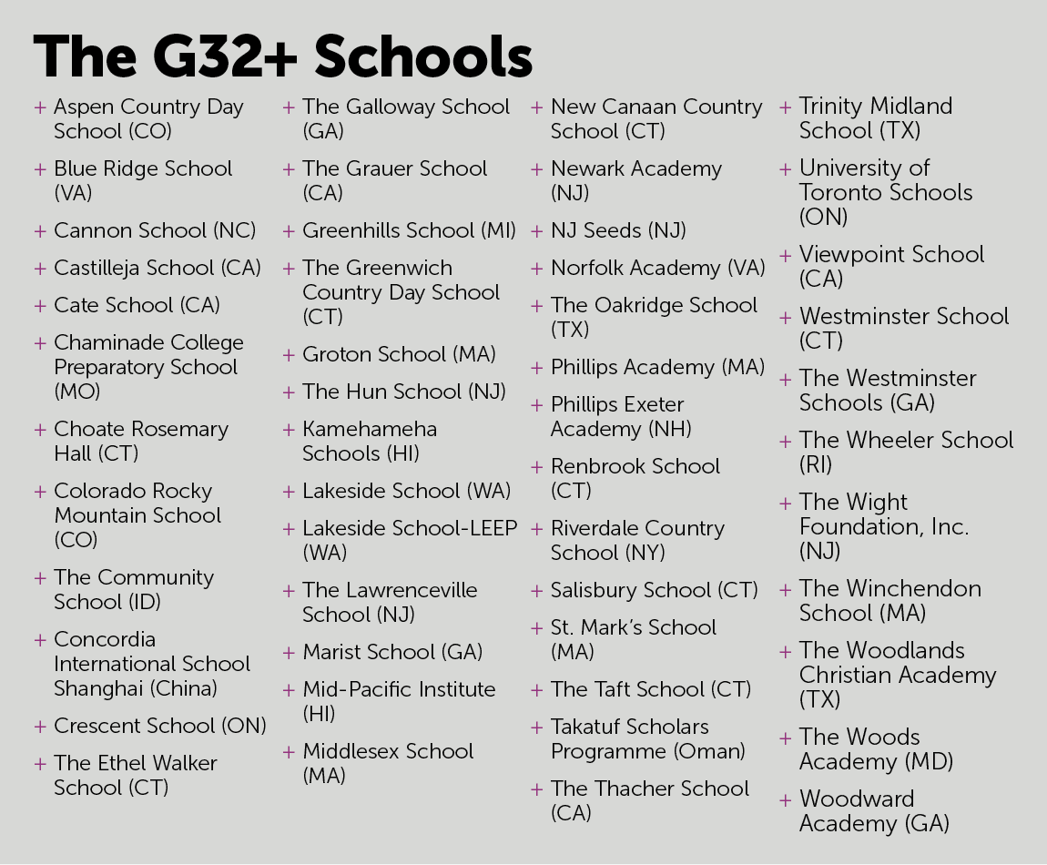 g32 table