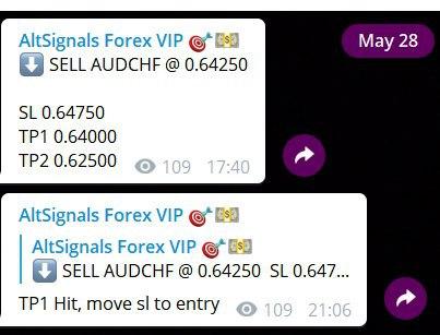 telegram forex signalai