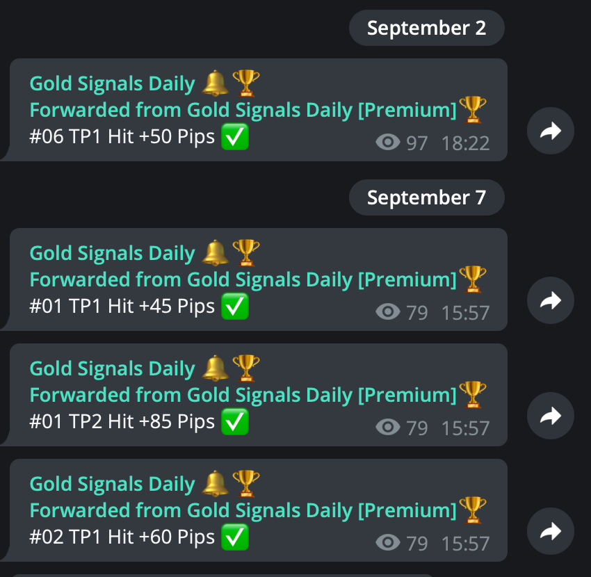 Gold Signals Daily
