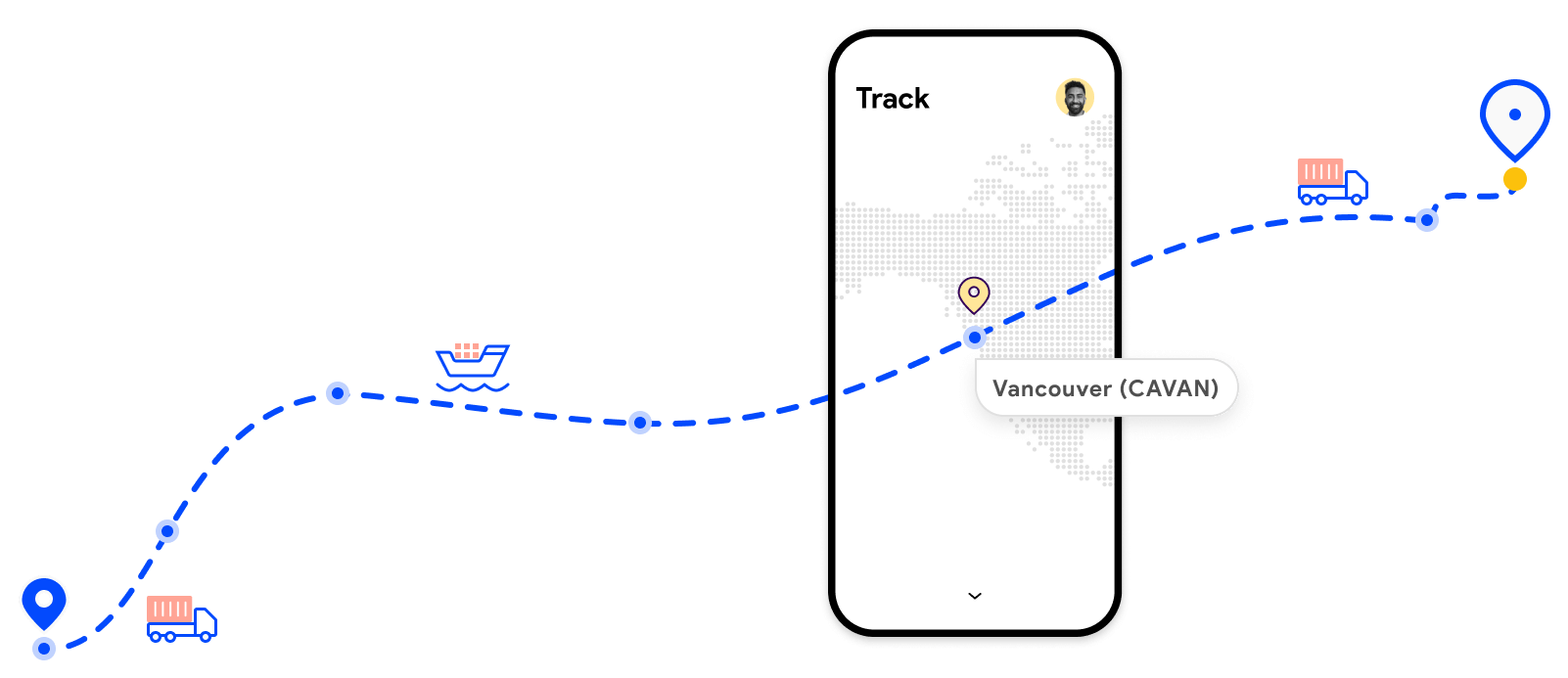 Track all the milestones from pickup, transit and till delivery