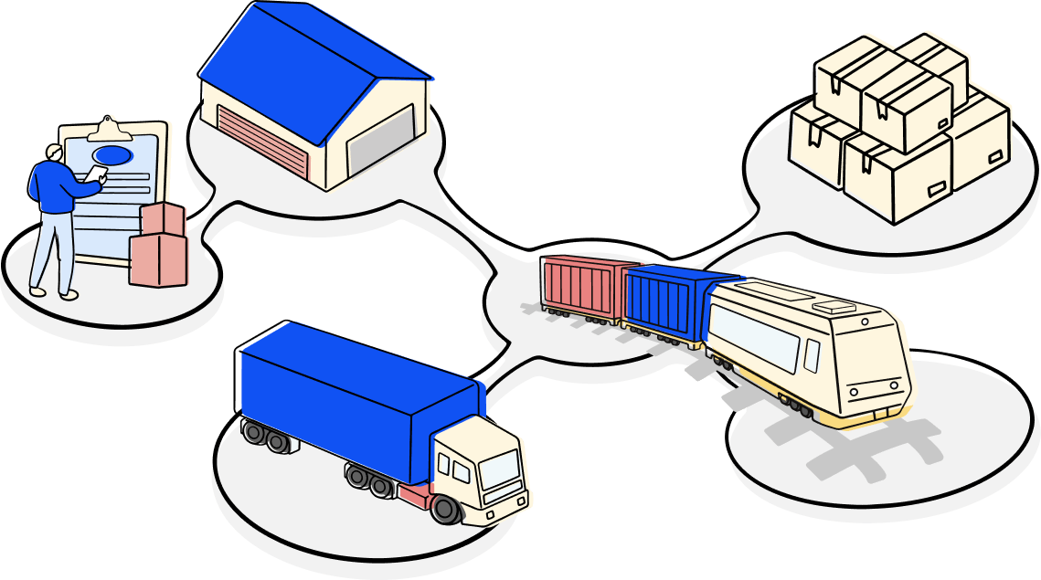 Coordination between haulage, shipping line, customs, train, trailer, barges