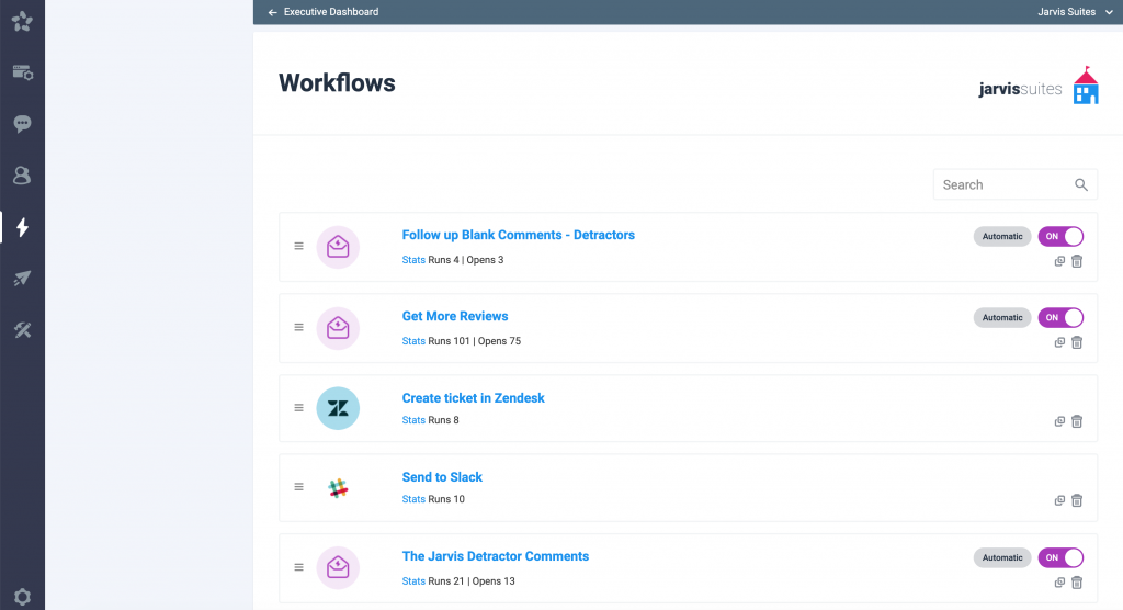 NPS workflows