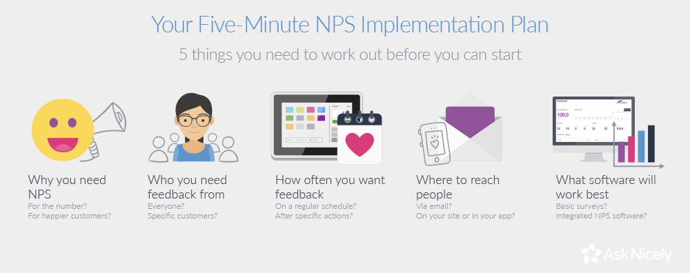 5 minute NPS implementation plan