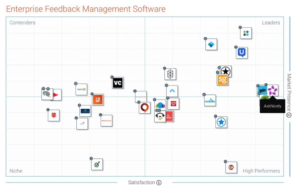customer feedback software