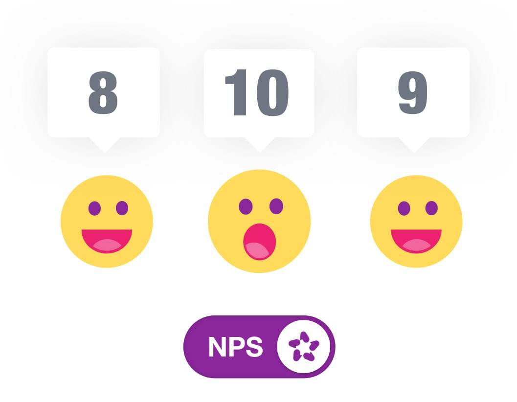 What is NPS and What Does it Mean for Your Business?
