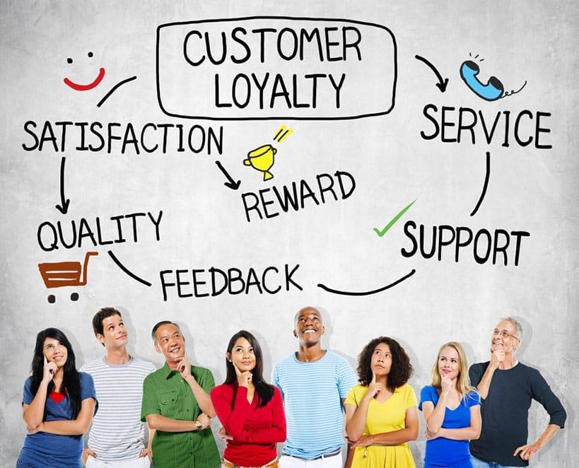 3 Customer Feedback Hacks For a Stronger Loyalty Program