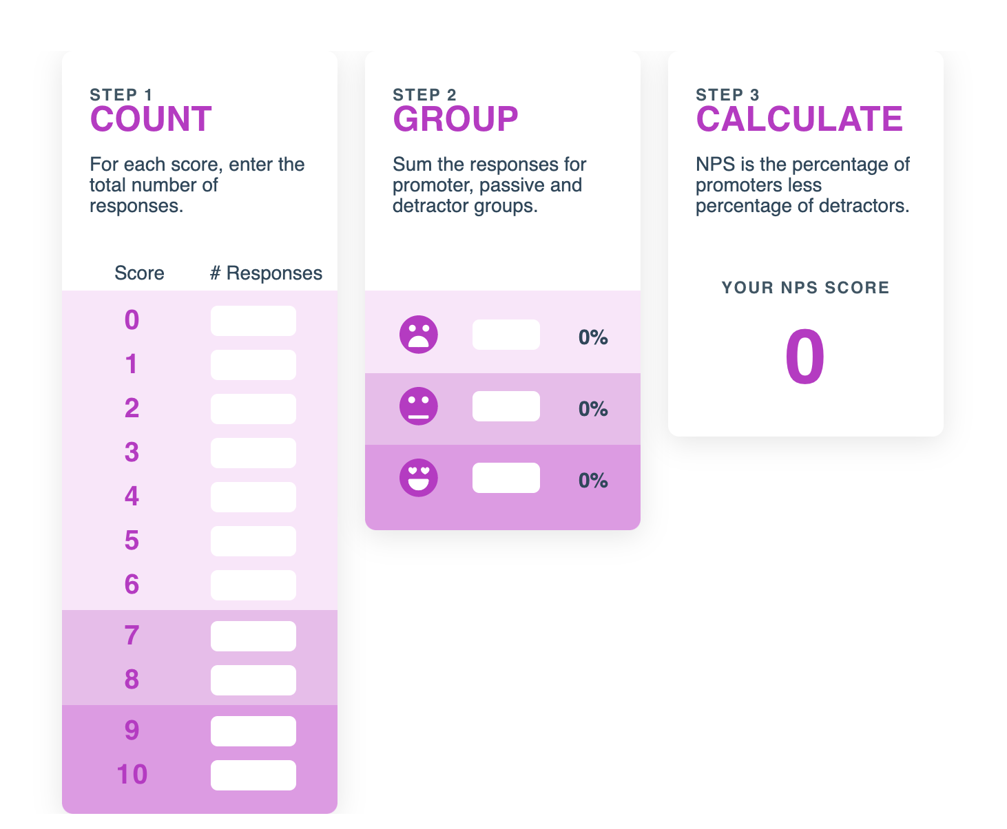NPS calculator number of responses and promoter, passive, detractor scores