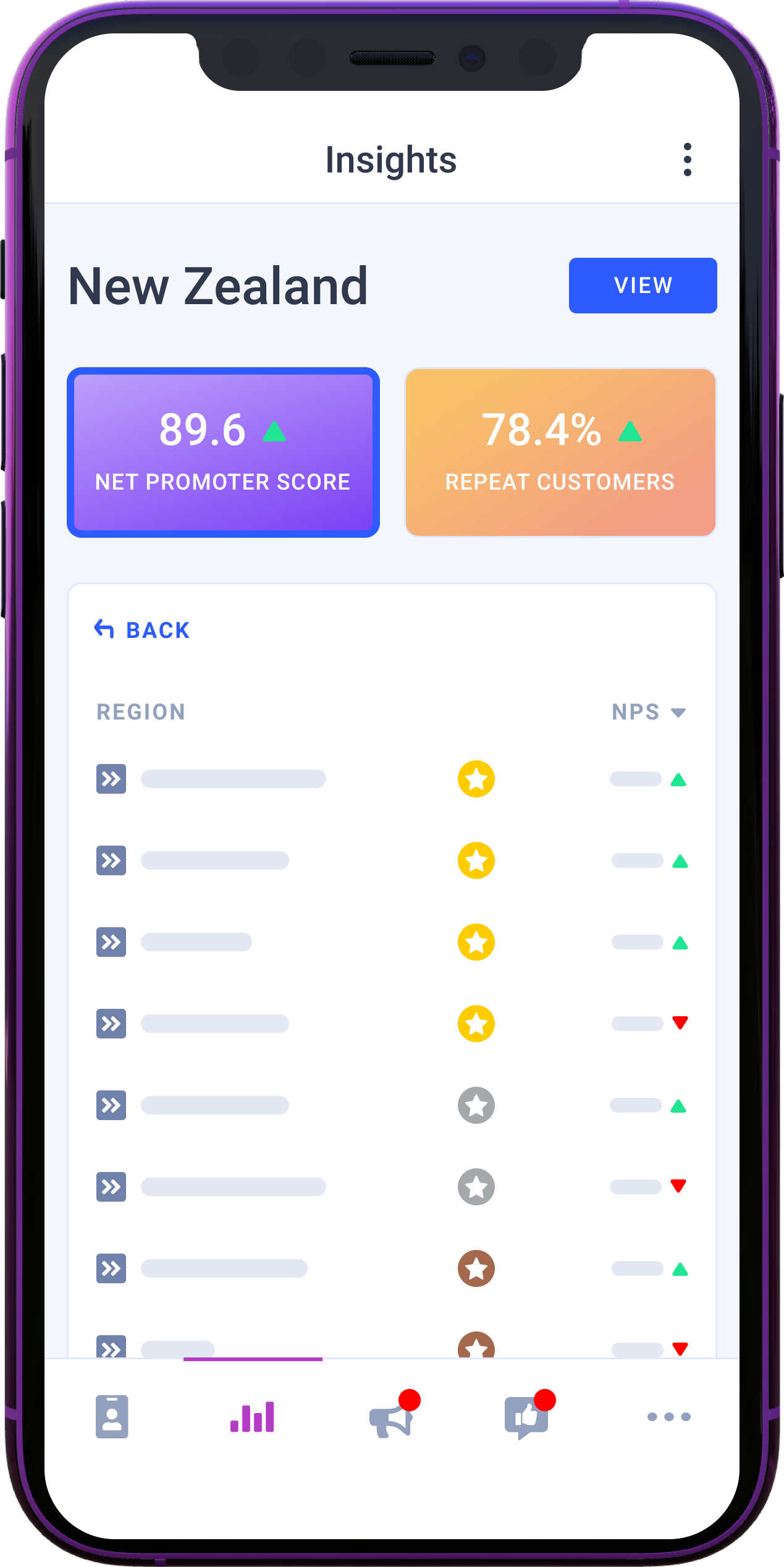 insights screen on mobile device shows net promoter score and repeat customers increasing