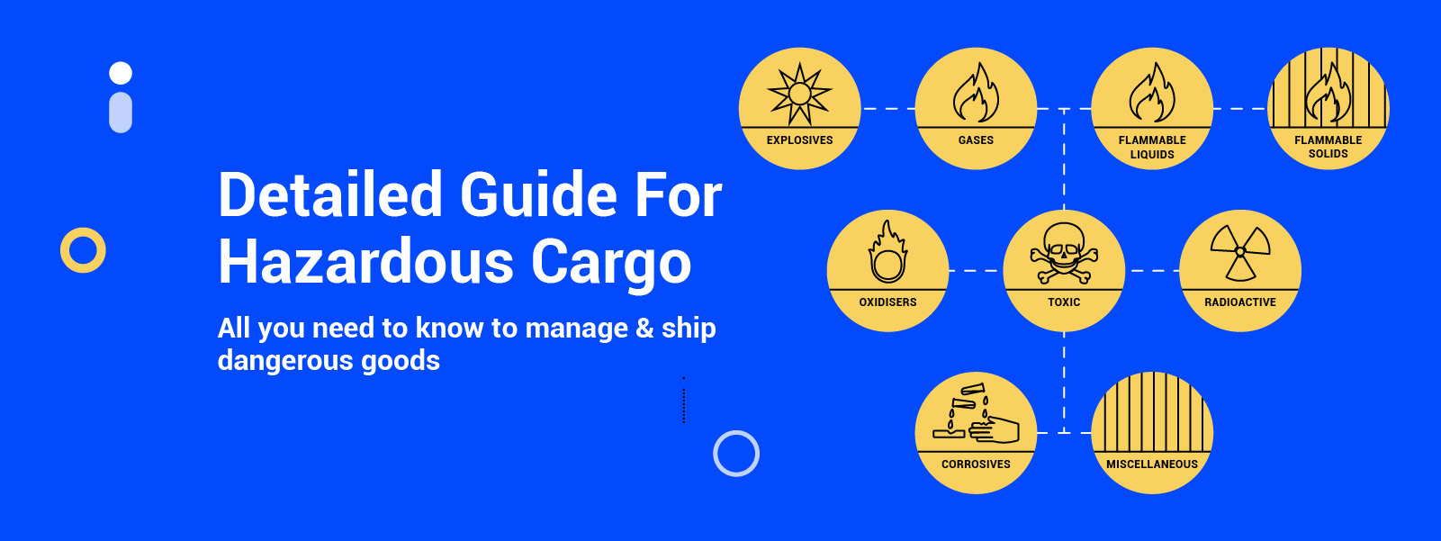 Hazardous Cargo: Guide to Dangerous Goods and How to Ship them Safely