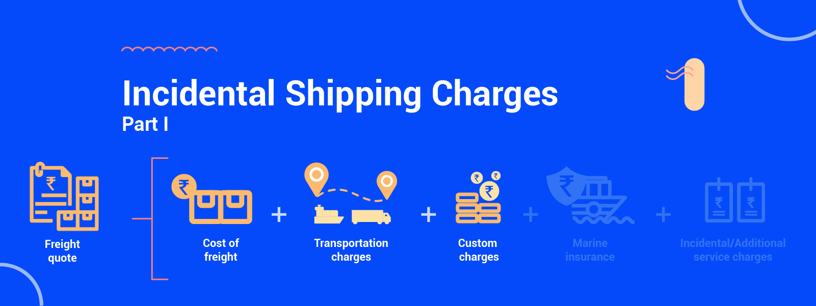 Incidental Shipping Charges Part I: Freight and Customs-Related Extra Costs