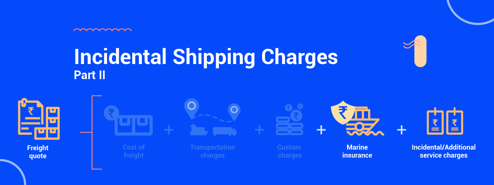 Incidental Shipping Charges Part II: Transport & Insurance-related Extra Costs