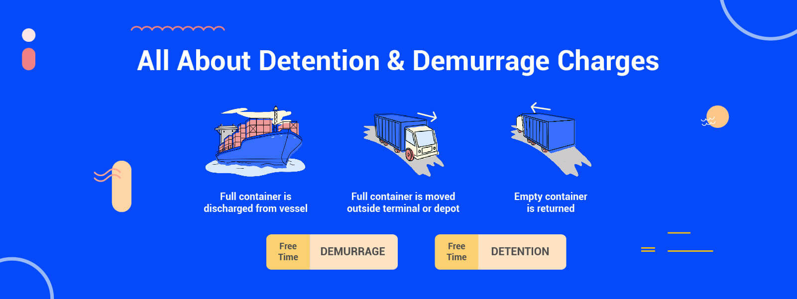 Understanding Demurrage And Detention Charges: And How To Avoid Them