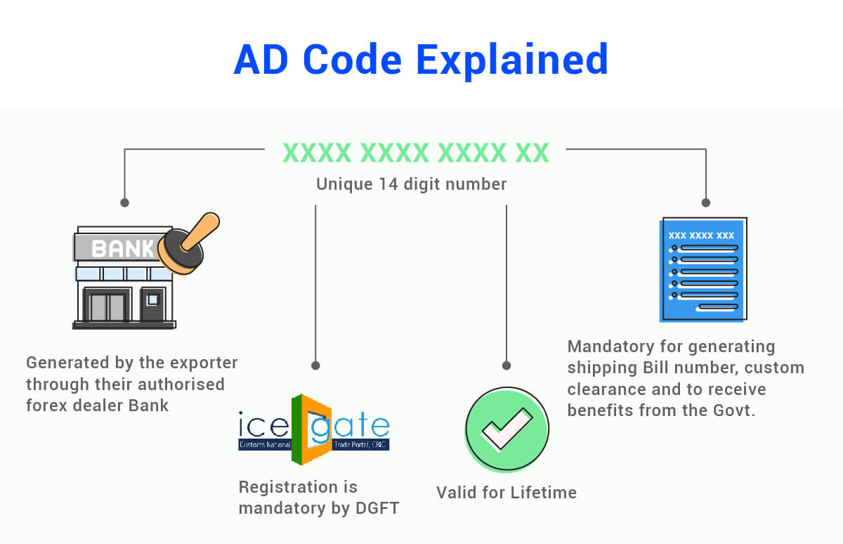 What is an AD Code