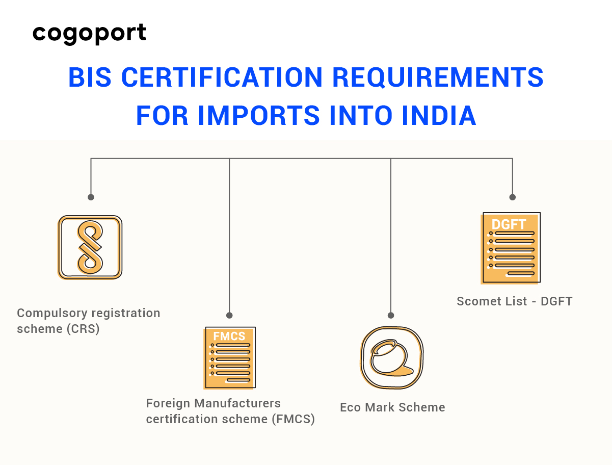 BIS certification requirements for imports into India